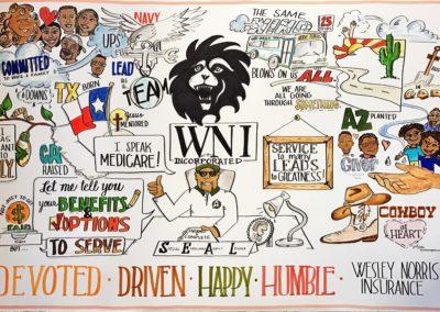 Making thinking visual for WNI